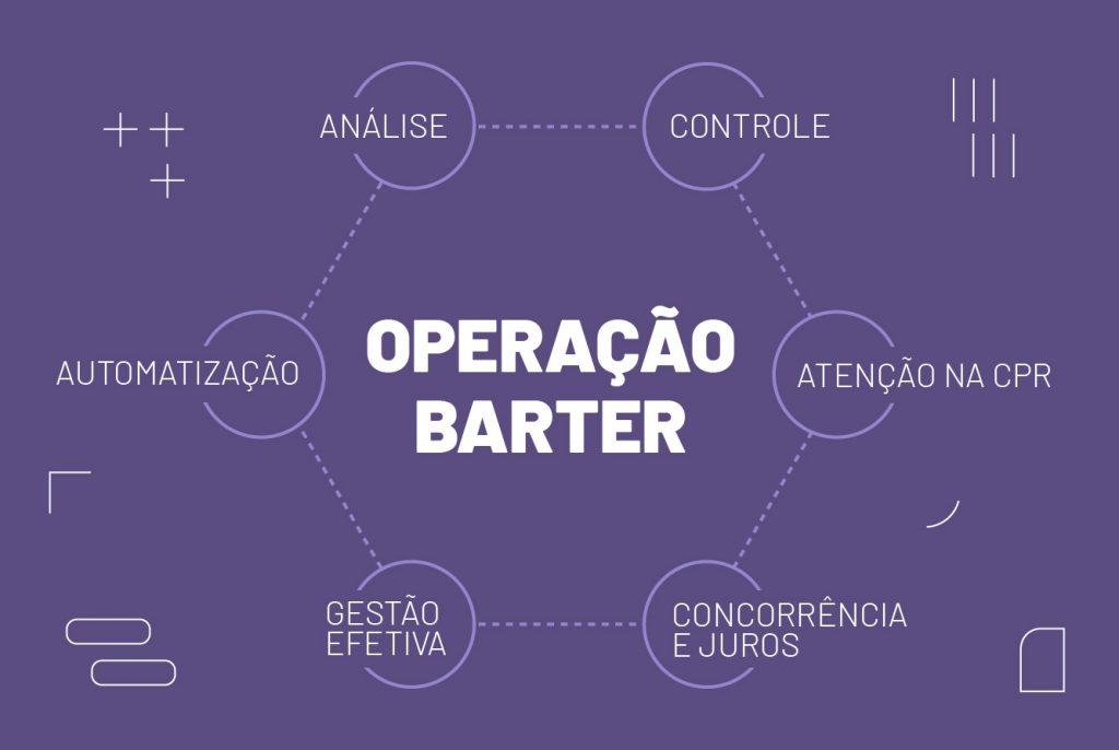 operação barter e as dicas para sua gestão de risco